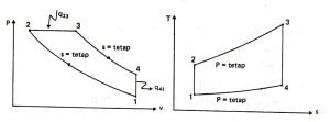 diagram pv siklus otto