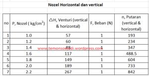 vertical horizontal