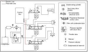 pnewatic system