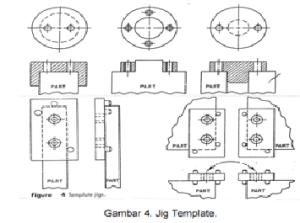 template jig
